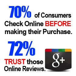 online reviews stats